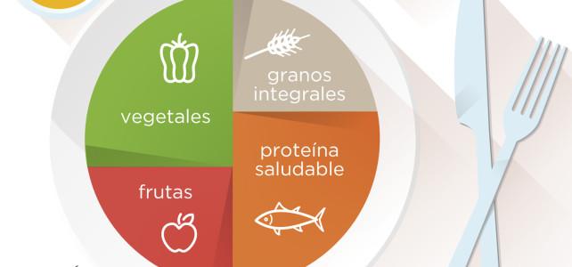 Beneficios de la NUTRICIÓN DEPORTIVA